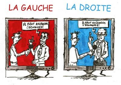 gauche_droite