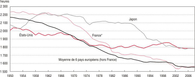 source : Insee 2010).