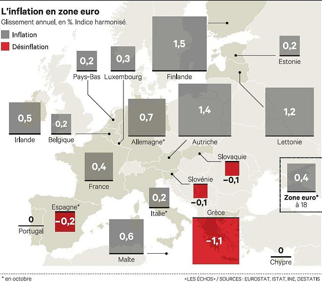 Source Eurostat