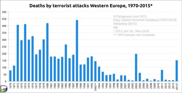 terrorisme-600x307