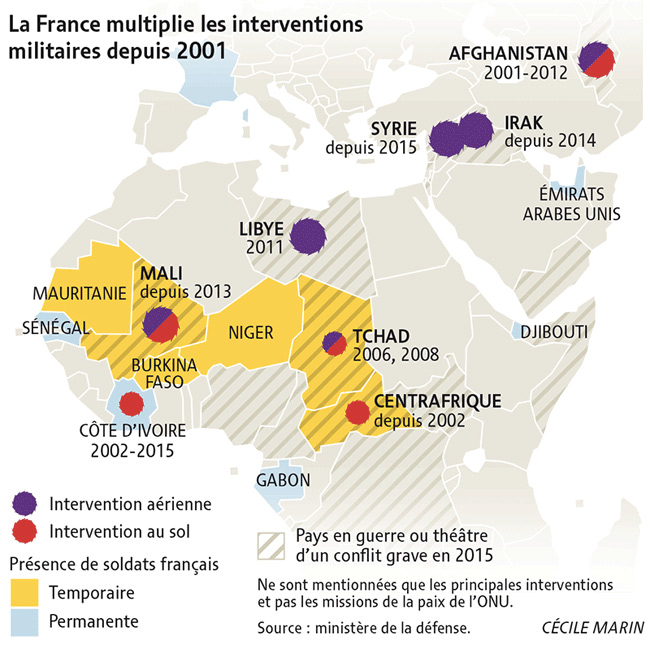 interventions-france-04052