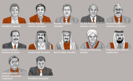 Les chefs d'Etat et de gouvernement qui ont utilisé des sociétés offshore chez Mossack Fonseca. ICIJ